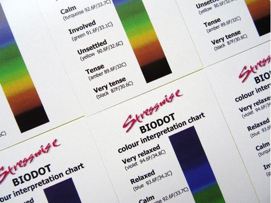 Picture of Colour Interpretation Charts